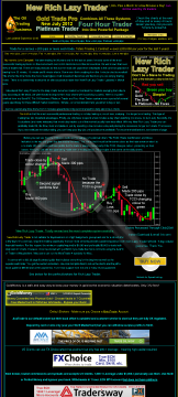 Rich Lazy Trader preview. Click for more details